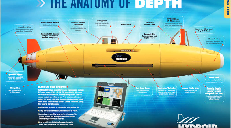 the-anatomy-of-depth